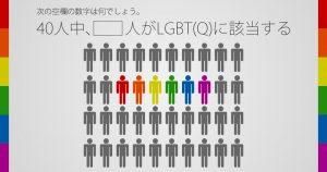 40人中、3人がLGBT(Q)に該当する